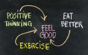 positive thinking, exercise, eat better - concept of feeling good